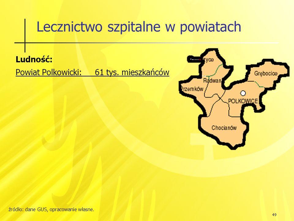 49 Lecznictwo szpitalne w powiatach Ludność: Powiat Polkowicki: 61 tys.