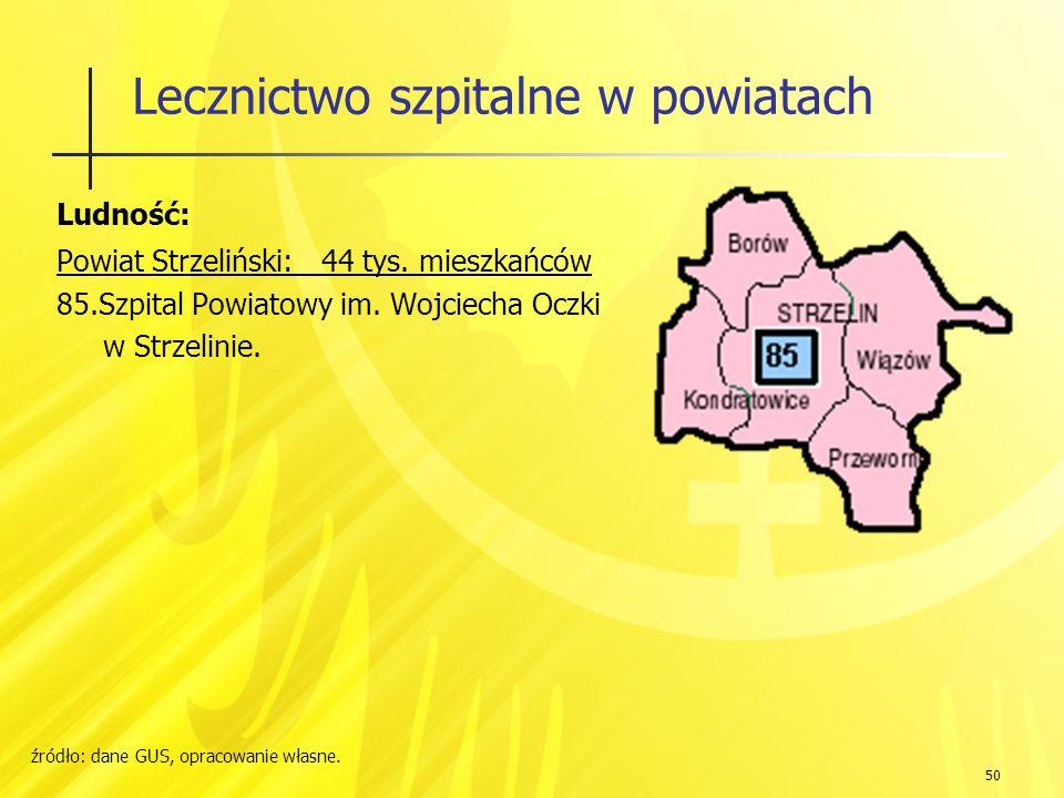 50 Lecznictwo szpitalne w powiatach Ludność: Powiat Strzeliński: 44 tys.