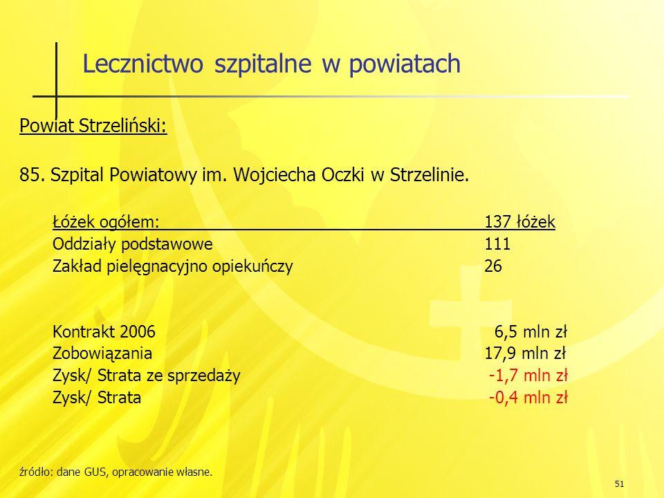 51 Lecznictwo szpitalne w powiatach Powiat Strzeliński: 85.