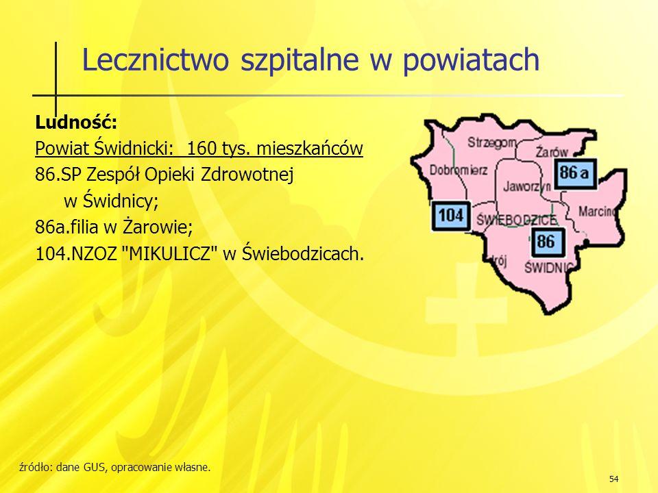 54 Lecznictwo szpitalne w powiatach Ludność: Powiat Świdnicki: 160 tys.