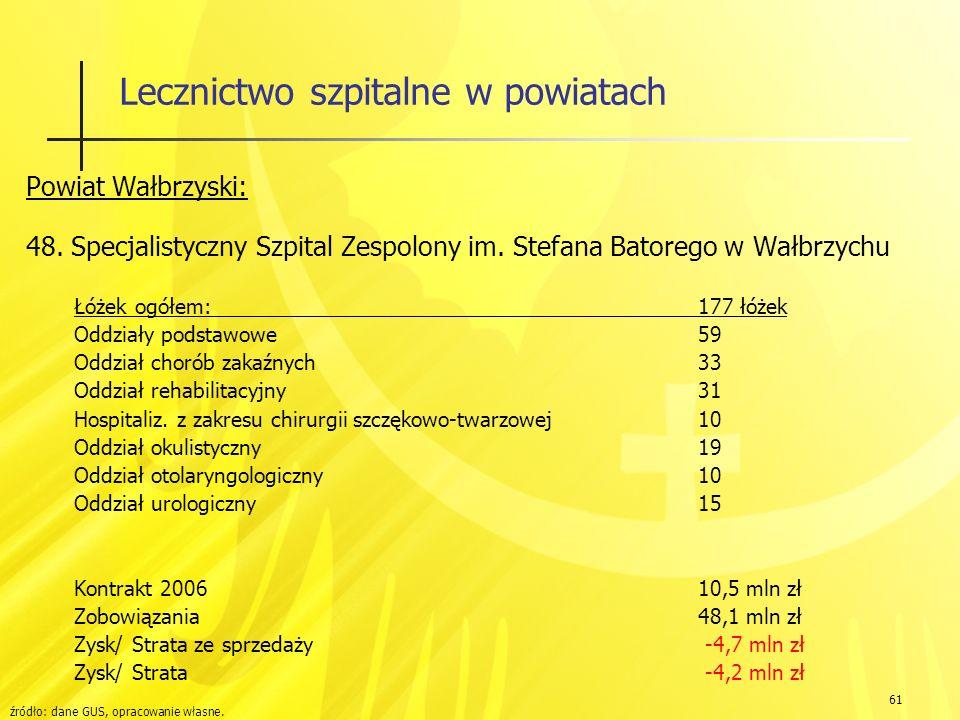 61 Lecznictwo szpitalne w powiatach Powiat Wałbrzyski: 48.