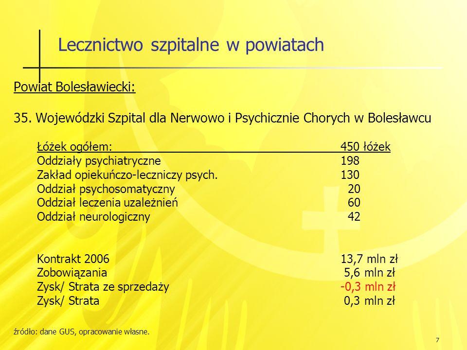 88 Lecznictwo szpitalne w powiatach Powiat Ząbkowicki: 106.