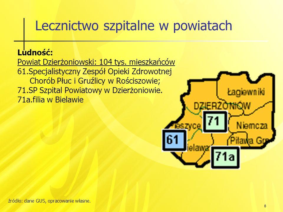 109 Optymalna, według ministerstwa zdrowia, liczba łóżek na oddziałach szpitalnych województwa dolnośląskiego Nadmiar łóżek wynosi 2005 roku2380 2012 roku3480