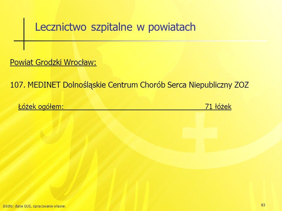 83 Lecznictwo szpitalne w powiatach Powiat Grodzki Wrocław: 107.