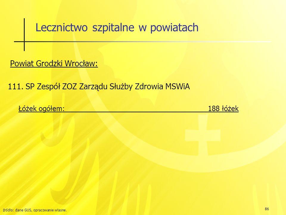 86 Lecznictwo szpitalne w powiatach Powiat Grodzki Wrocław: 111.