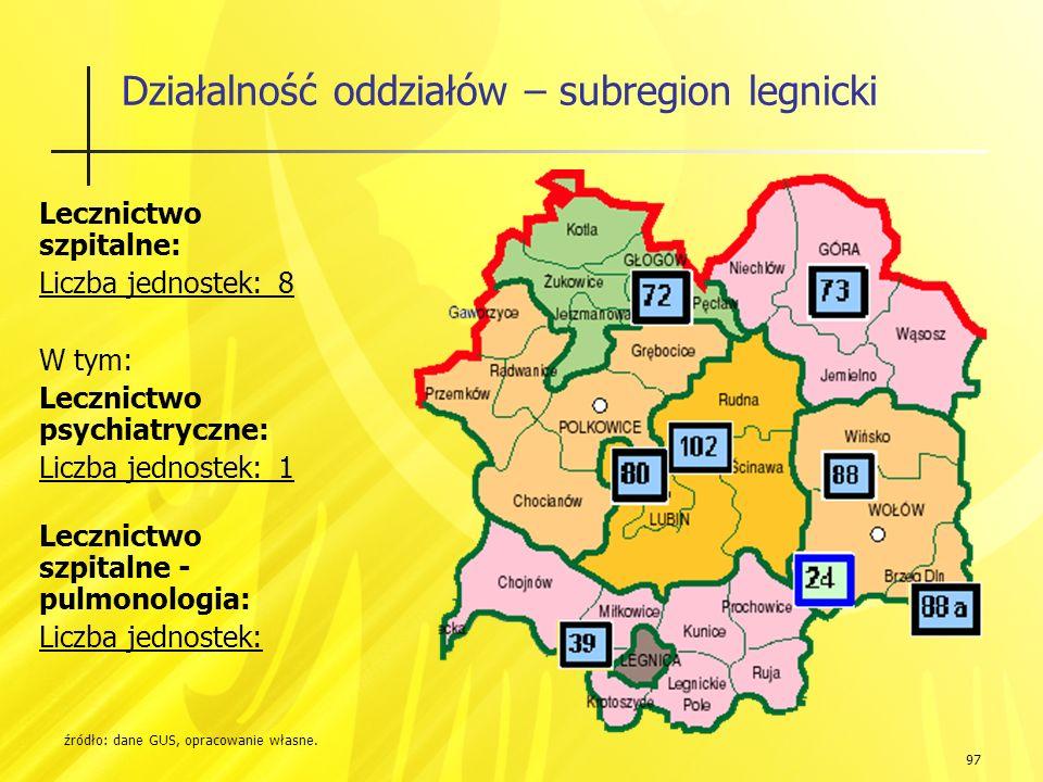 97 Działalność oddziałów – subregion legnicki źródło: dane GUS, opracowanie własne.