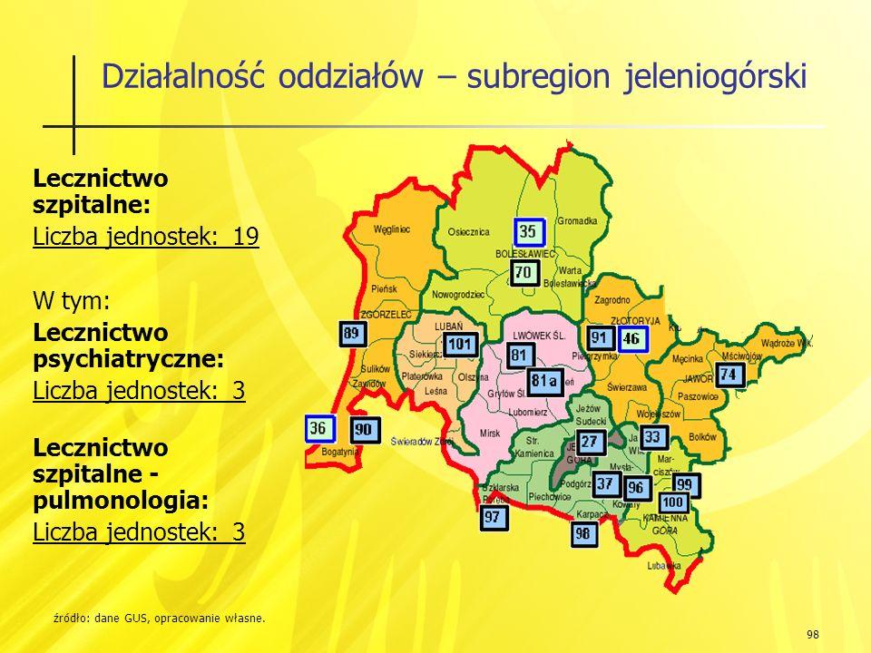 98 Działalność oddziałów – subregion jeleniogórski źródło: dane GUS, opracowanie własne.