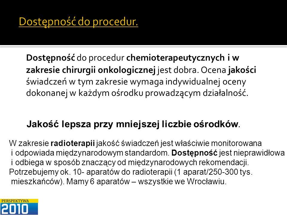 Dostępność do procedur. Dostępność do procedur chemioterapeutycznych i w zakresie chirurgii onkologicznej jest dobra. Ocena jakości świadczeń w tym za