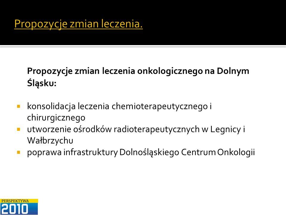 Propozycje zmian leczenia. Propozycje zmian leczenia onkologicznego na Dolnym Śląsku: konsolidacja leczenia chemioterapeutycznego i chirurgicznego utw