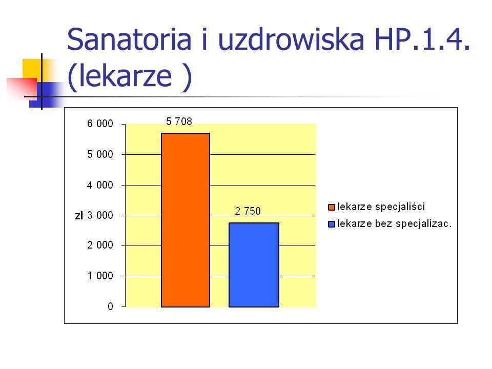 Sanatoria i uzdrowiska HP.1.4. (lekarze )