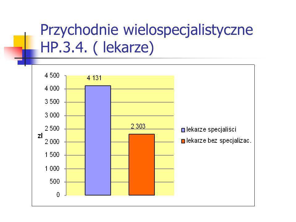 Przychodnie wielospecjalistyczne HP.3.4. ( lekarze)