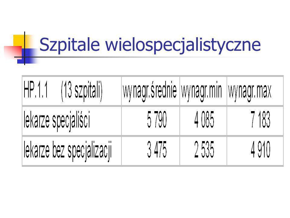 Przyjęcia pacjentów w miesiącach V oraz VI 2007 wg HP