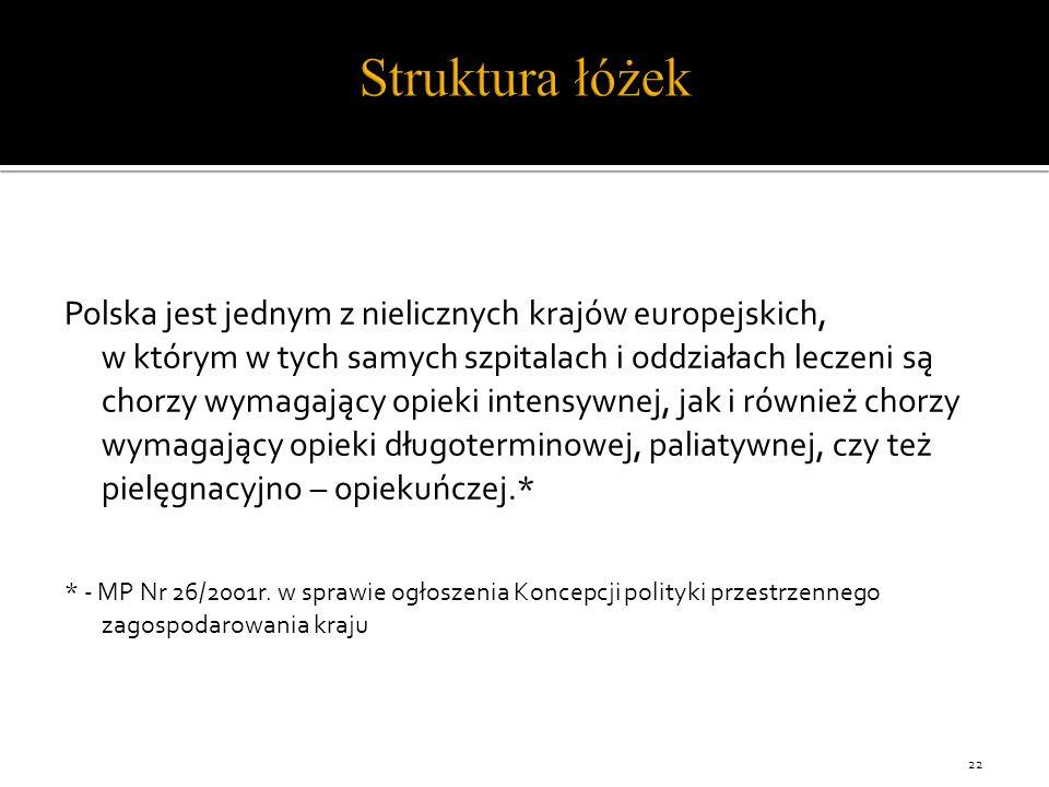 Struktura łóżek Polska jest jednym z nielicznych krajów europejskich, w którym w tych samych szpitalach i oddziałach leczeni są chorzy wymagający opieki intensywnej, jak i również chorzy wymagający opieki długoterminowej, paliatywnej, czy też pielęgnacyjno – opiekuńczej.* * - MP Nr 26/2001r.