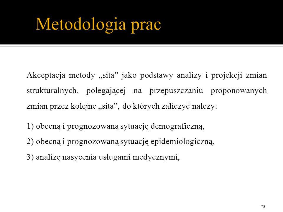 Metodologia prac Akceptacja metody sita jako podstawy analizy i projekcji zmian strukturalnych, polegającej na przepuszczaniu proponowanych zmian przez kolejne sita, do których zaliczyć należy: 1) obecną i prognozowaną sytuację demograficzną, 2) obecną i prognozowaną sytuację epidemiologiczną, 3) analizę nasycenia usługami medycznymi, 29