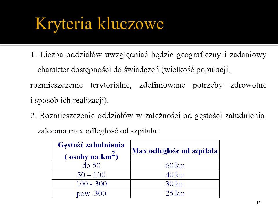 Kryteria kluczowe 1.