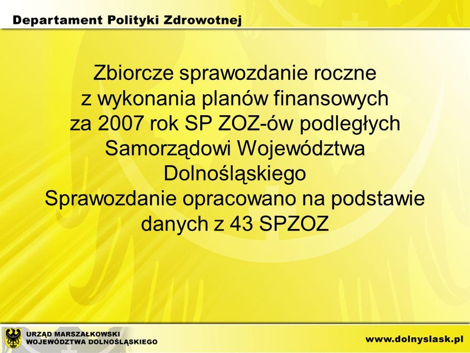 Zbiorcze sprawozdanie roczne z wykonania planów finansowych za 2007 rok SP ZOZ-ów podległych Samorządowi Województwa Dolnośląskiego Sprawozdanie opracowano na podstawie danych z 43 SPZOZ