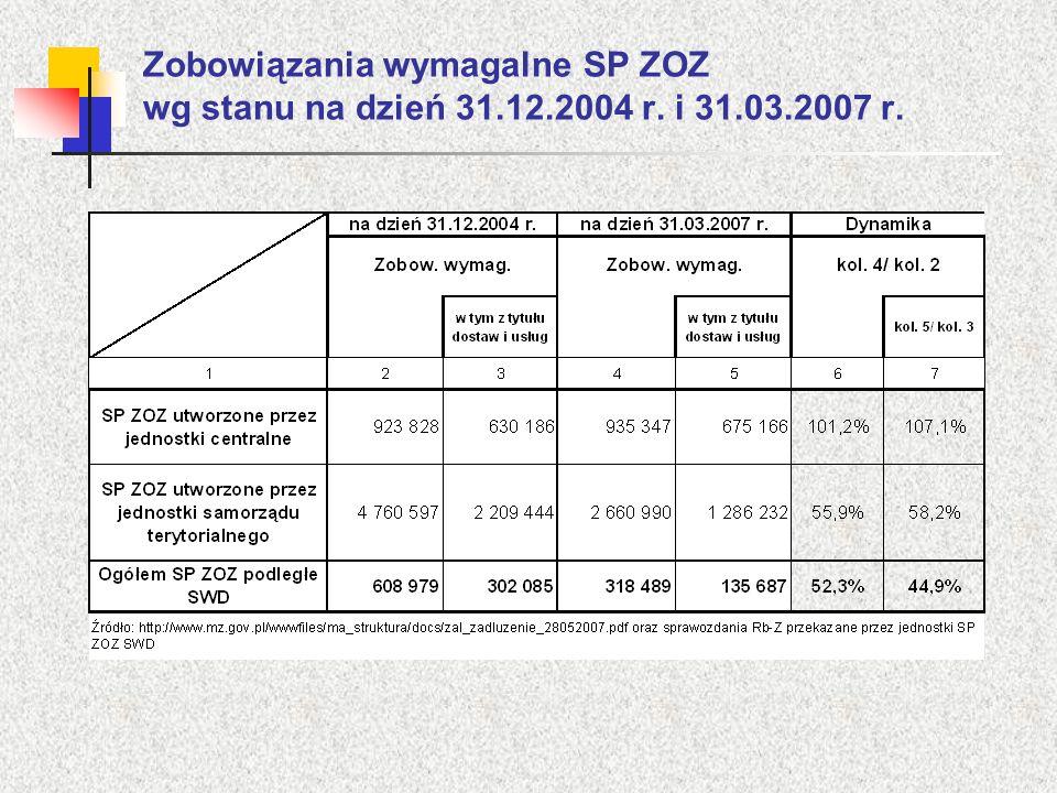 Zobowiązania wymagalne SP ZOZ wg stanu na dzień 31.12.2004 r. i 31.03.2007 r.