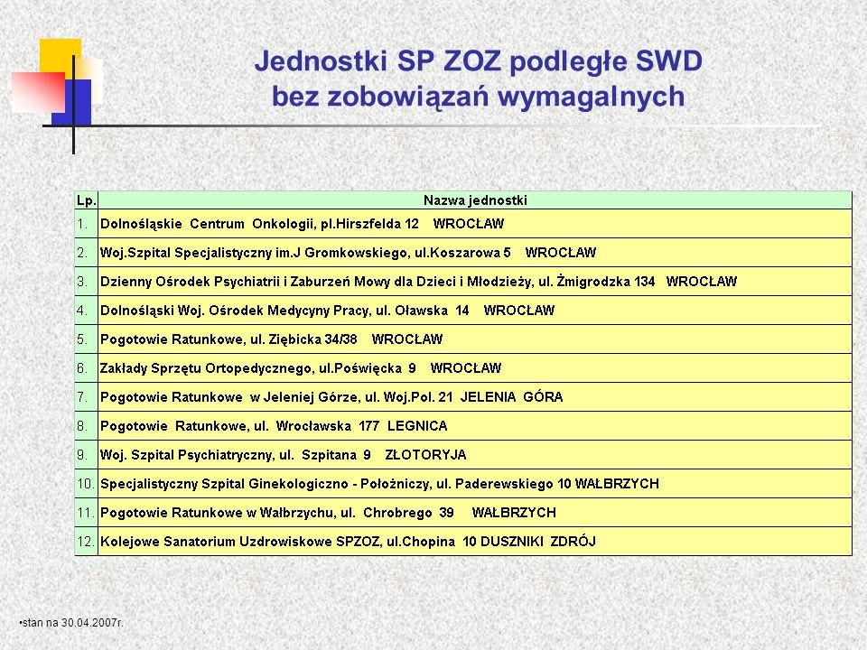 Jednostki SP ZOZ podległe SWD bez zobowiązań wymagalnych stan na 30.04.2007r.