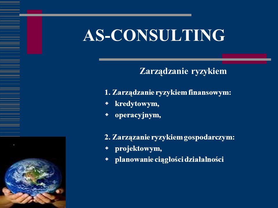 AS-CONSULTING Zarządzanie ryzykiem 1. Zarządzanie ryzykiem finansowym: kredytowym, operacyjnym, 2.