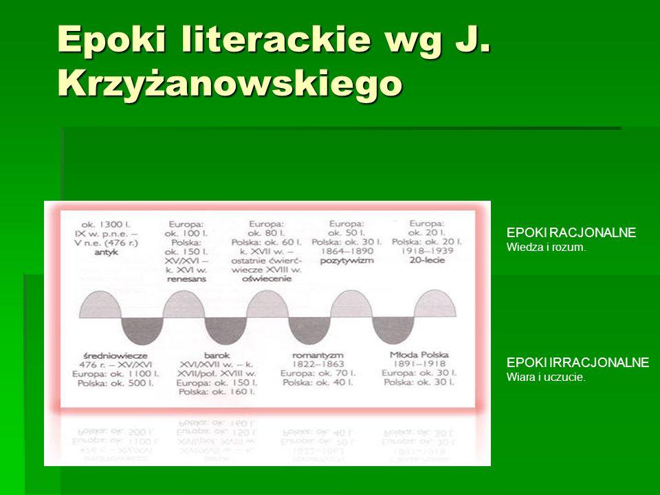 Epoki literackie wg J. Krzyżanowskiego EPOKI RACJONALNE Wiedza i rozum. EPOKI IRRACJONALNE Wiara i uczucie.