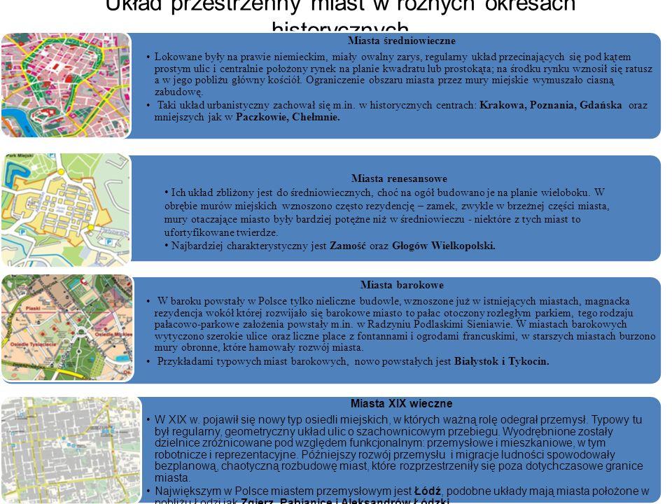 Układ przestrzenny miast w różnych okresach historycznych Miasta średniowieczne Lokowane były na prawie niemieckim, miały owalny zarys, regularny ukła