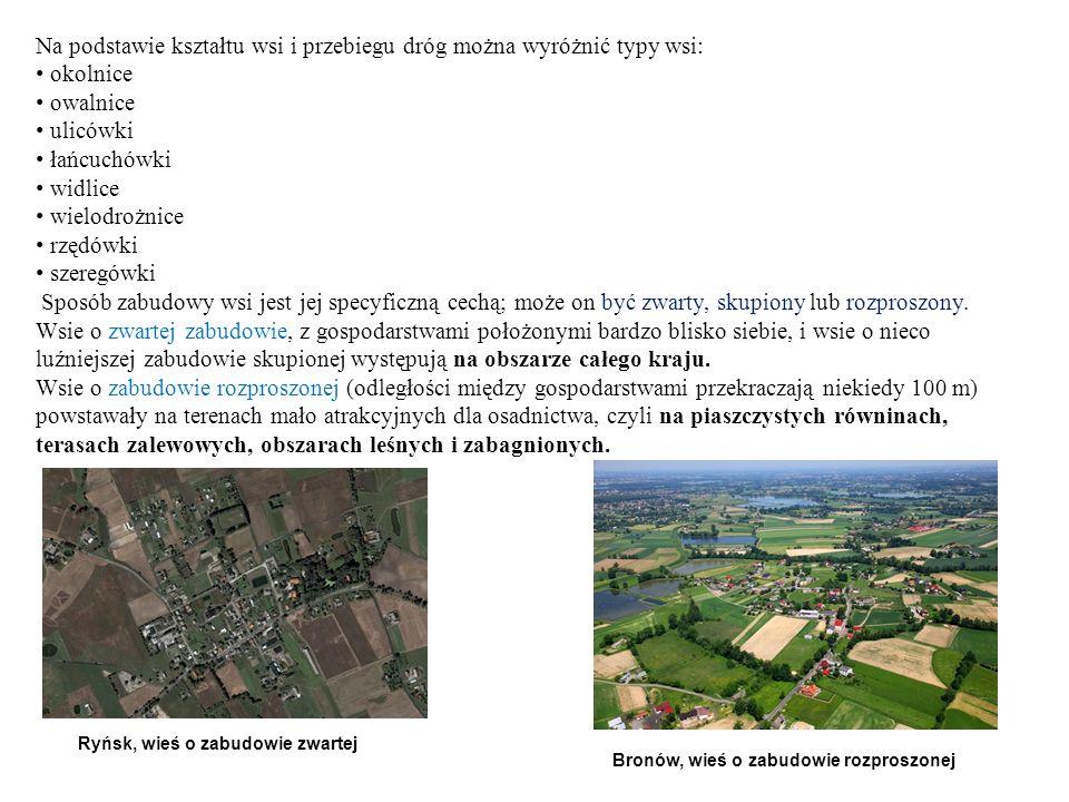 Na podstawie kształtu wsi i przebiegu dróg można wyróżnić typy wsi: okolnice owalnice ulicówki łańcuchówki widlice wielodrożnice rzędówki szeregówki S