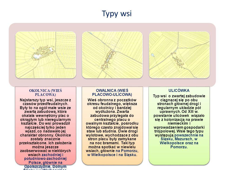 Typy wsi OKOLNICA (WIEŚ PLACOWA) Najstarszy typ wsi, jeszcze z czasów przedfeudalnych. Były to na ogół małe wsie ze zwartą zabudową, która okalała wew