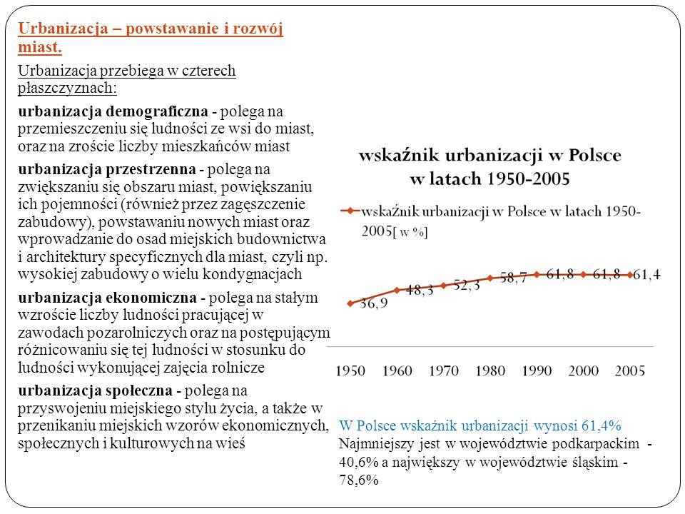 Urbanizacja – powstawanie i rozwój miast. Urbanizacja przebiega w czterech płaszczyznach: urbanizacja demograficzna - polega na przemieszczeniu się lu