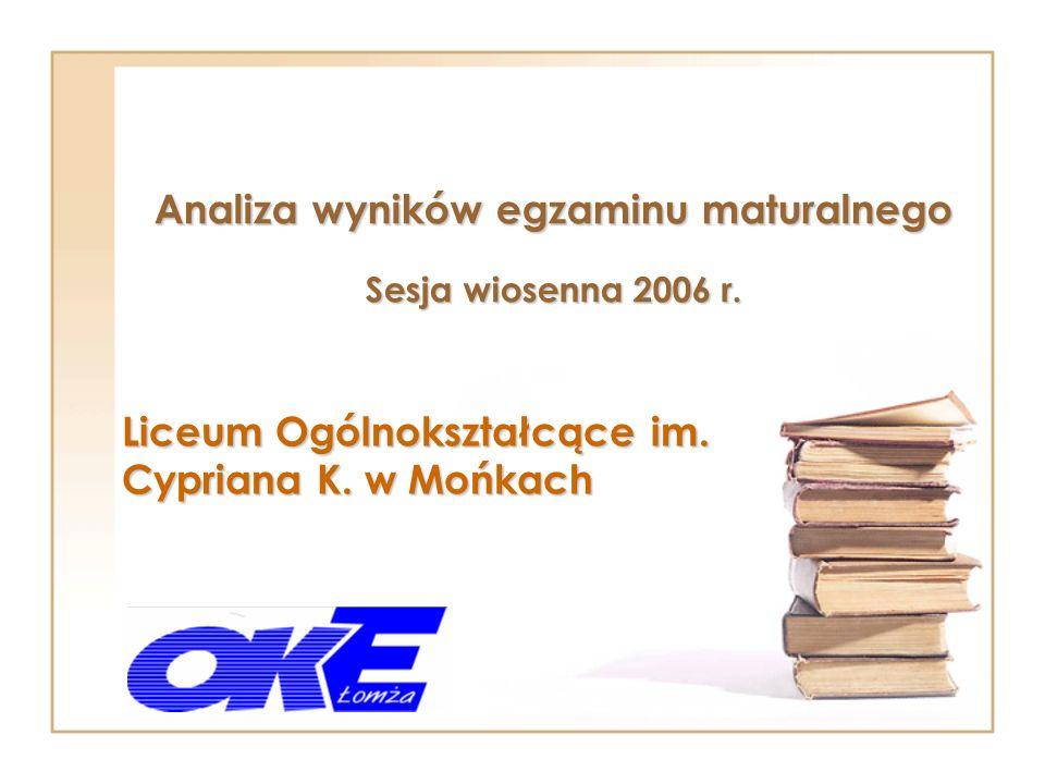 Analiza wyników egzaminu maturalnego Sesja wiosenna 2006 r. Liceum Ogólnokształcące im. Cypriana K. w Mońkach