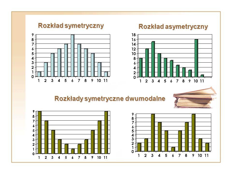 Rozkład symetryczny Rozkład asymetryczny Rozkłady symetryczne dwumodalne