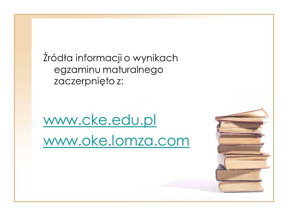 Źródła informacji o wynikach egzaminu maturalnego zaczerpnięto z: www.cke.edu.pl www.oke.lomza.com