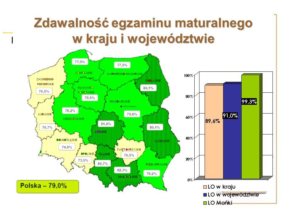Rozkład liczby absolwentów szkoły w zależności od wyboru obowiązkowego języka obcego nowożytnego Egzaminy ustne Egzaminy pisemne