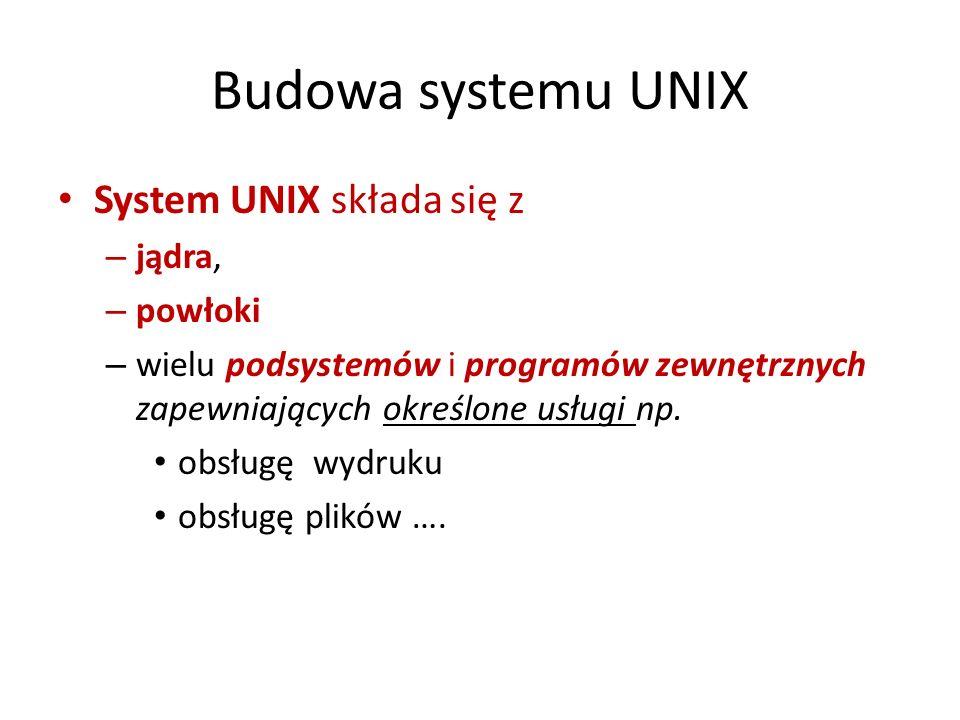 Budowa systemu UNIX System UNIX składa się z – jądra, – powłoki – wielu podsystemów i programów zewnętrznych zapewniających określone usługi np.