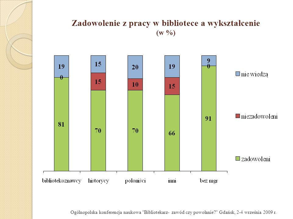 Zadowolenie z pracy w bibliotece a wiek (w %) Ogólnopolska konferencja naukowa Bibliotekarz- zawód czy powołanie? Gdańsk, 2-4 września 2009 r.