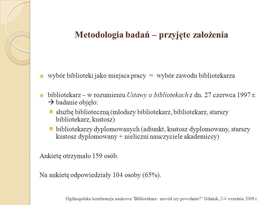 Metodologia badań – przyjęte założenia wybór biblioteki jako miejsca pracy = wybór zawodu bibliotekarza bibliotekarz – w rozumieniu Ustawy o bibliotekach z dn.