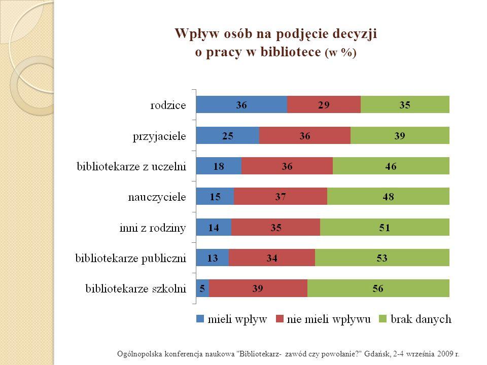 Moment podjęcia decyzji o pracy w bibliotece Ogólnopolska konferencja naukowa Bibliotekarz- zawód czy powołanie? Gdańsk, 2-4 września 2009 r.