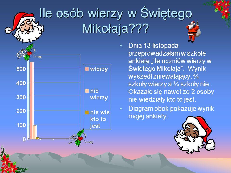 Ile osób wierzy w Świętego Mikołaja??.