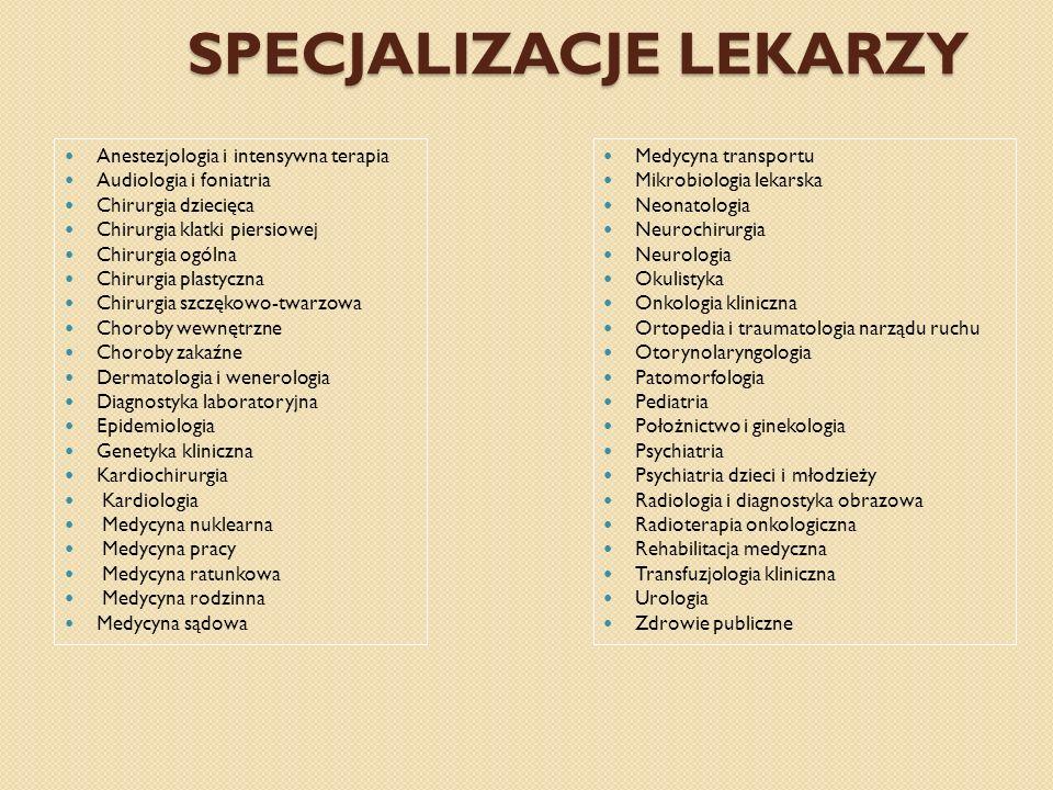 SPECJALIZACJE LEKARZY SPECJALIZACJE LEKARZY Anestezjologia i intensywna terapia Audiologia i foniatria Chirurgia dziecięca Chirurgia klatki piersiowej