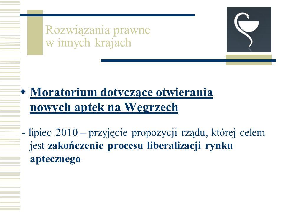 Moratorium dotyczące otwierania nowych aptek na Węgrzech - lipiec 2010 – przyjęcie propozycji rządu, której celem jest zakończenie procesu liberalizacji rynku aptecznego Rozwiązania prawne w innych krajach