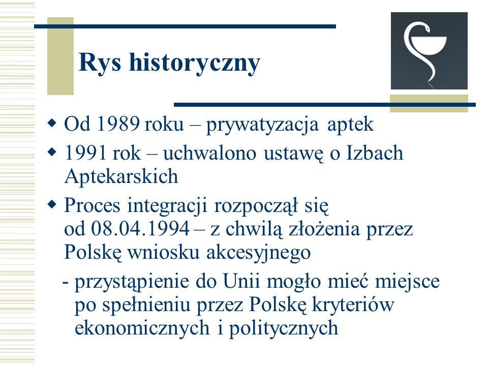Od 1989 roku – prywatyzacja aptek 1991 rok – uchwalono ustawę o Izbach Aptekarskich Proces integracji rozpoczął się od 08.04.1994 – z chwilą złożenia przez Polskę wniosku akcesyjnego - przystąpienie do Unii mogło mieć miejsce po spełnieniu przez Polskę kryteriów ekonomicznych i politycznych Rys historyczny