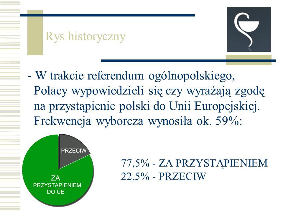 - W trakcie referendum ogólnopolskiego, Polacy wypowiedzieli się czy wyrażają zgodę na przystąpienie polski do Unii Europejskiej.