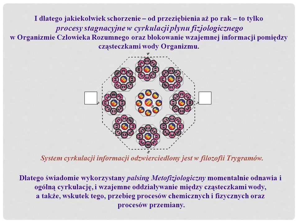 Dlatego świadomie wykorzystany palsing Metofizjologiczny momentalnie odnawia i ogólną cyrkulację, i wzajemne oddziaływanie między cząsteczkami wody, a