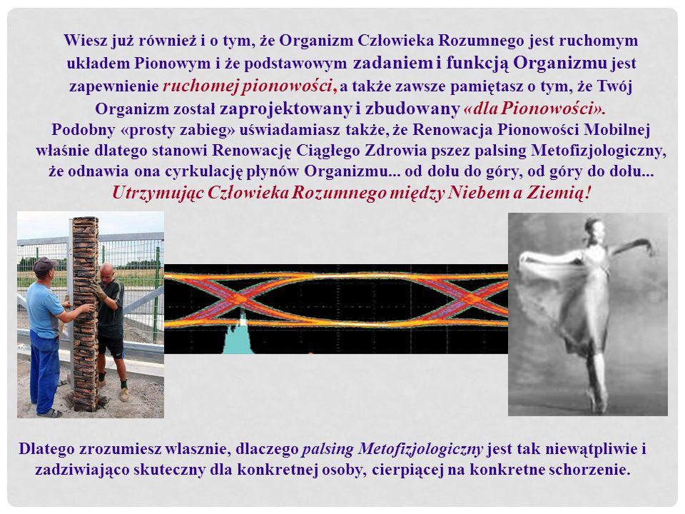 Wiesz już również i o tym, że Organizm Człowieka Rozumnego jest ruchomym układem Pionowym i że podstawowym zadaniem i funkcją Organizmu jest zapewnien