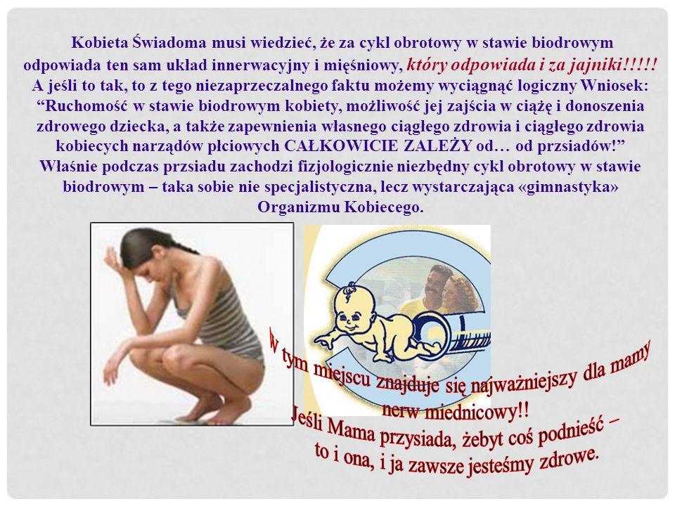Kobieta Świadoma musi wiedzieć, że za cykl obrotowy w stawie biodrowym odpowiada ten sam układ innerwacyjny i mięśniowy, który odpowiada i za jajniki!