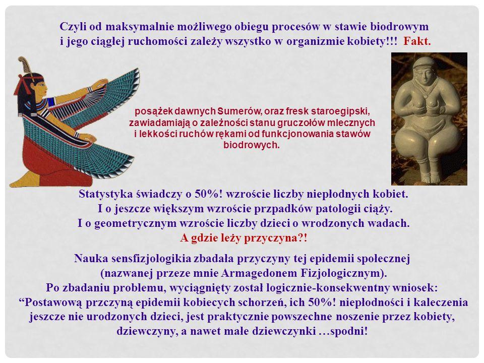 Czyli od maksymalnie możliwego obiegu procesów w stawie biodrowym i jego ciągłej ruchomości zależy wszystko w organizmie kobiety!!! Fakt. Nauka sensfi