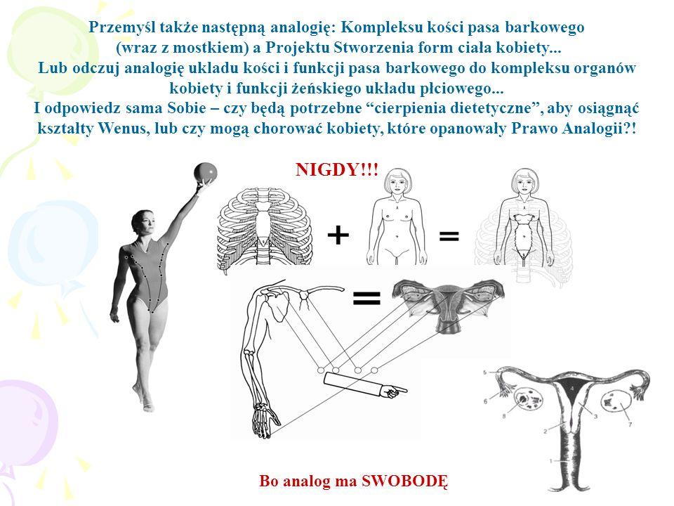 Przemyśl także następną analogię: Kompleksu kości pasa barkowego (wraz z mostkiem) a Projektu Stworzenia form ciała kobiety... Lub odczuj analogię ukl