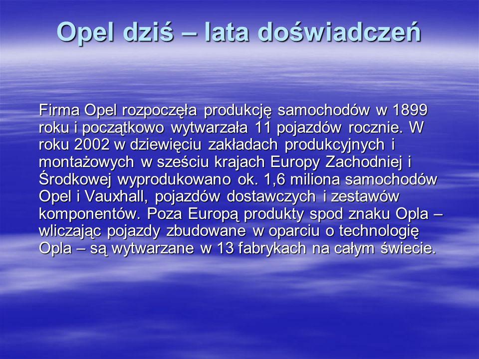 Historia Opla Autor: Bartek Boruc