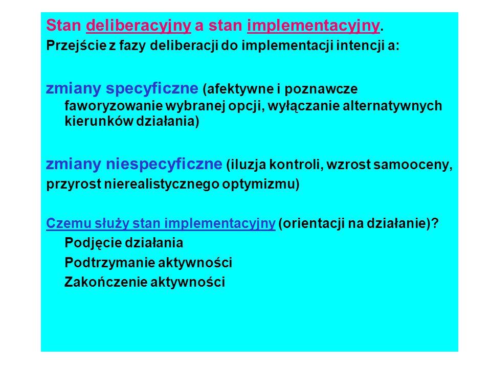 Stan deliberacyjny a stan implementacyjny. Przejście z fazy deliberacji do implementacji intencji a: zmiany specyficzne (afektywne i poznawcze faworyz