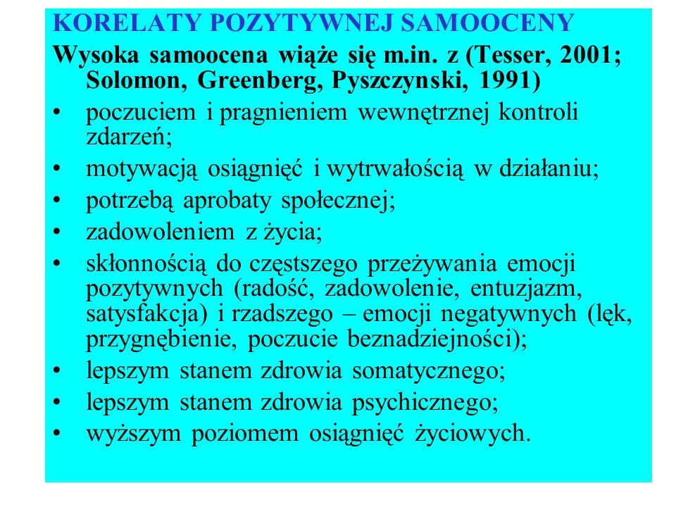 KORELATY POZYTYWNEJ SAMOOCENY Wysoka samoocena wiąże się m.in. z (Tesser, 2001; Solomon, Greenberg, Pyszczynski, 1991) poczuciem i pragnieniem wewnętr