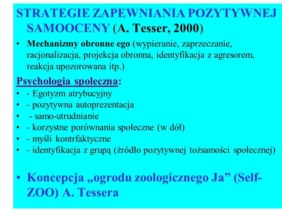 STRATEGIE ZAPEWNIANIA POZYTYWNEJ SAMOOCENY (A. Tesser, 2000) Mechanizmy obronne ego (wypieranie, zaprzeczanie, racjonalizacja, projekcja obronna, iden